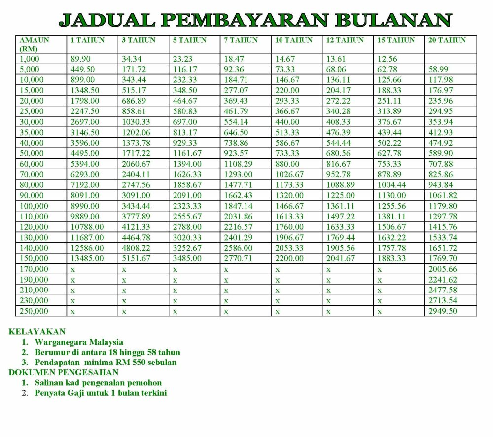 Payment_Schedule_Page_2